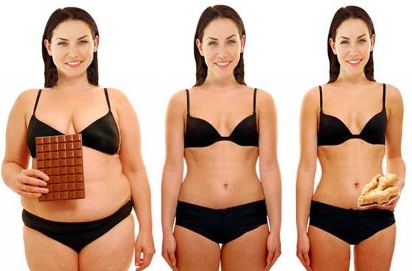 процесс похудения с имбирем