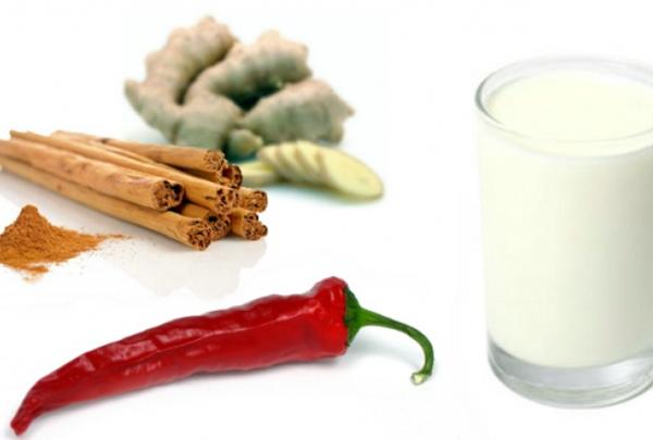 Напиток для похудения кефир корица имбирь